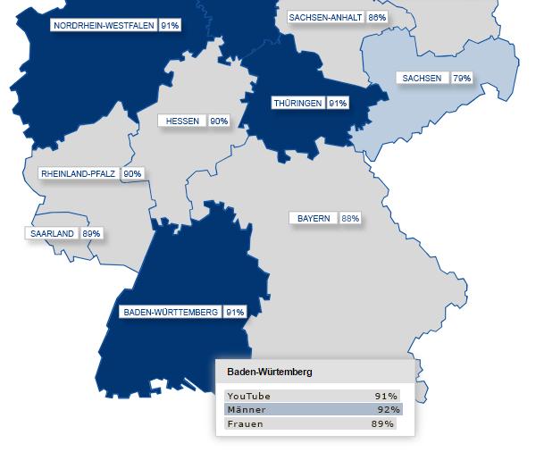 Social-Media-Nutzung-Deutschland-Baden-Würtemberg